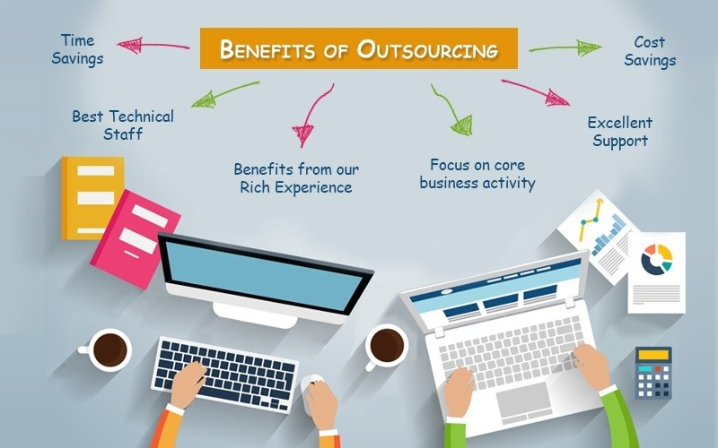 Enjoy the global outsourcing benefits of bookkeeping services